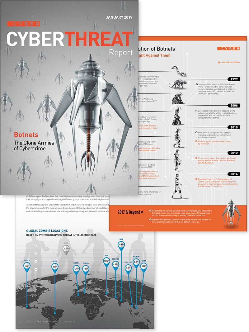 Cyren Botnet Cyber Threat Report