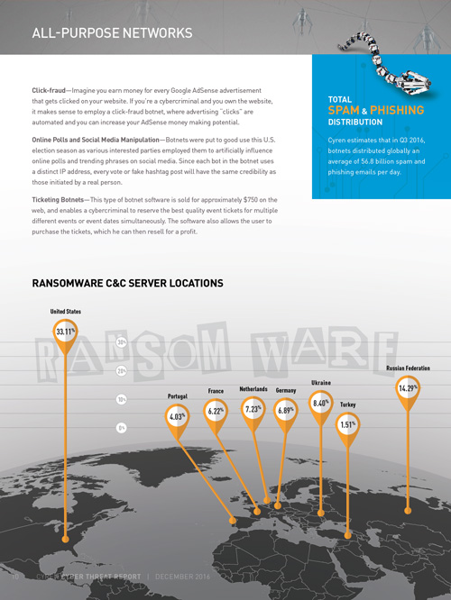 Cyren Q3 Botnet Evolution Infographic