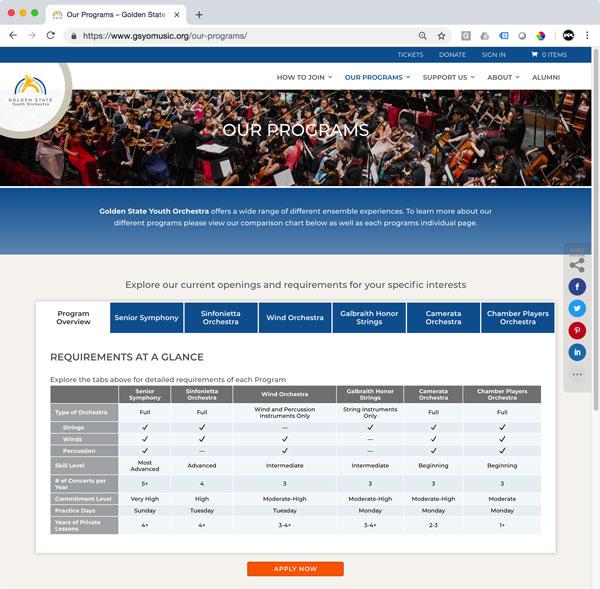 GSYO Programs Page